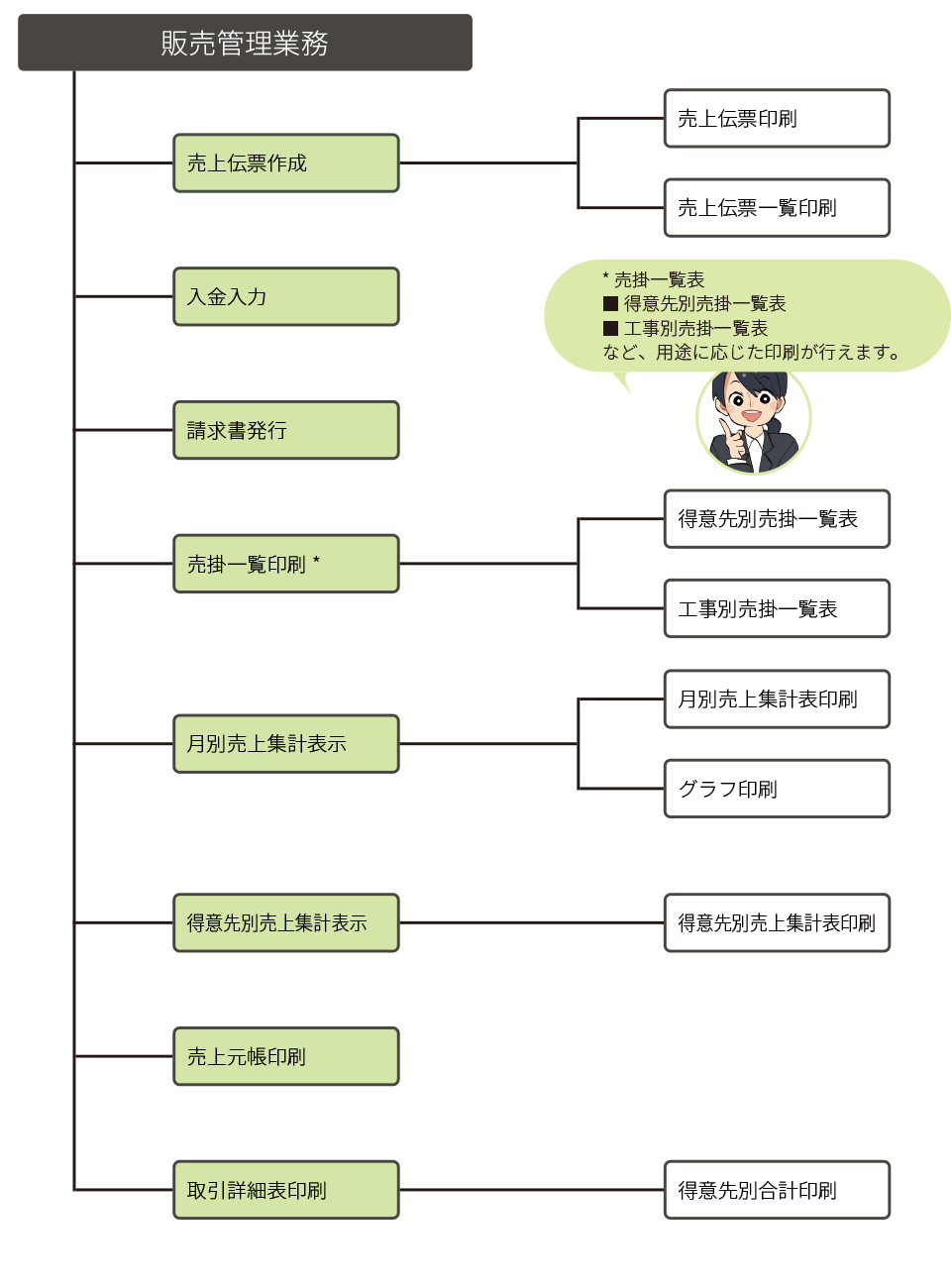hsystem_kosei
